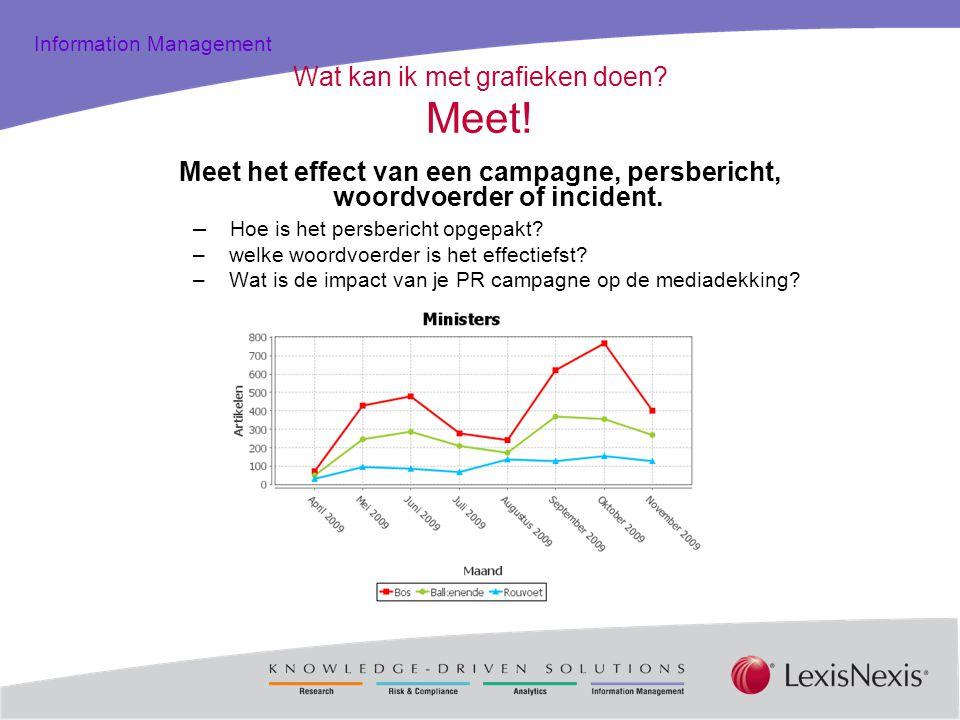 Total Practice Solutions Information Management Wat kan ik met grafieken doen? Meet! Meet het effect van een campagne, persbericht, woordvoerder of in