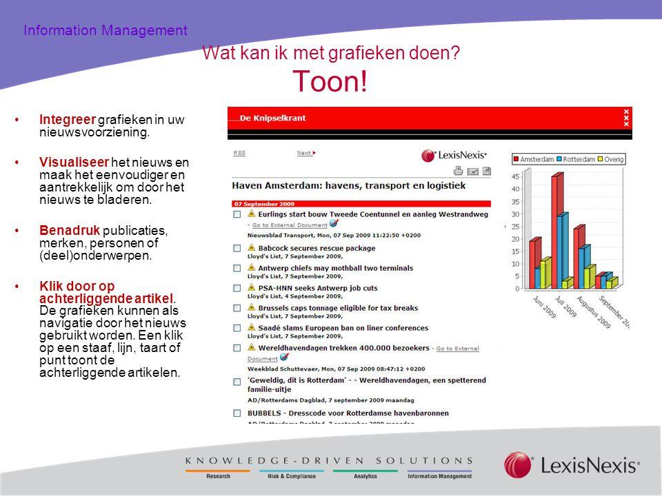 Total Practice Solutions Information Management Wat kan ik met grafieken doen? Toon! Integreer grafieken in uw nieuwsvoorziening. Visualiseer het nieu