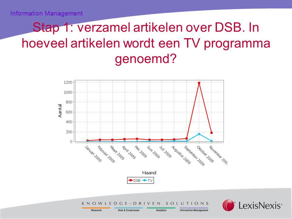 Total Practice Solutions Information Management Stap 1: verzamel artikelen over DSB. In hoeveel artikelen wordt een TV programma genoemd?