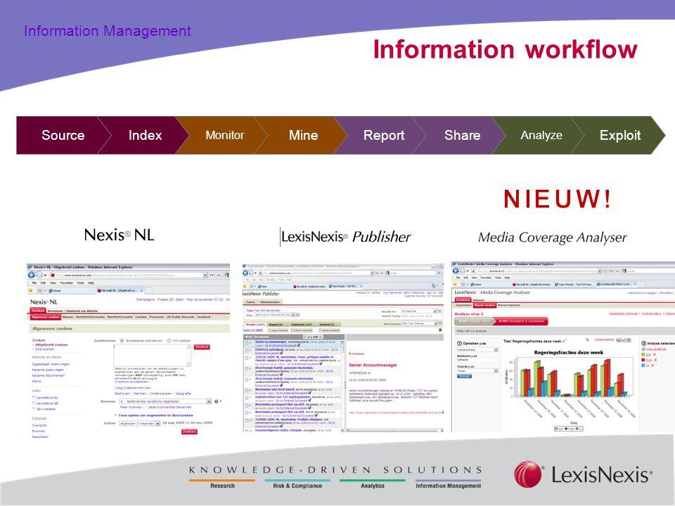 Total Practice Solutions Information Management Information workflow Index Monitor MineReportShare Analyze ExploitSource