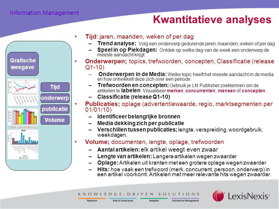 Total Practice Solutions Information Management Kwantitatieve analyses Tijd: jaren, maanden, weken of per dag –Trend analyse: Volg een onderwerp gedur