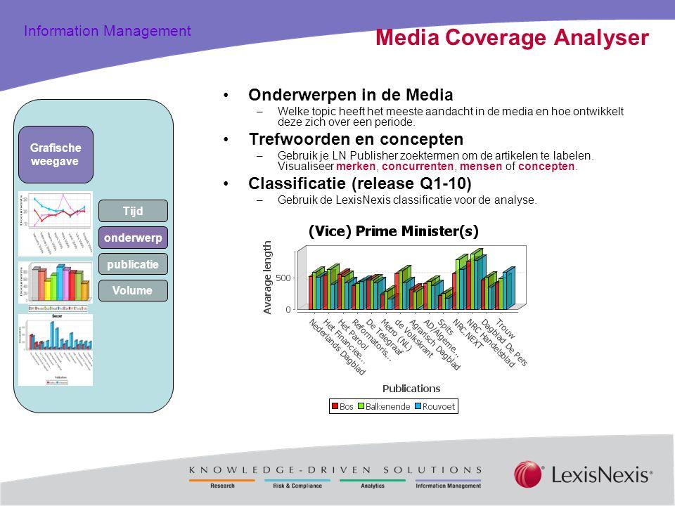 Total Practice Solutions Information Management Media Coverage Analyser Identificeer belangrijke bronnen Wat is media dekking zich per publicatie Ontdek de verschillen tussen publicaties; lengte, verspreiding, woordgebruik, weekdagen.