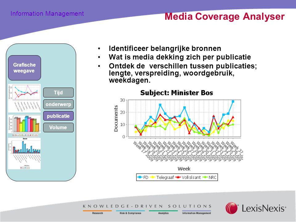 Total Practice Solutions Information Management Media Coverage Analyser Identificeer belangrijke bronnen Wat is media dekking zich per publicatie Ontd