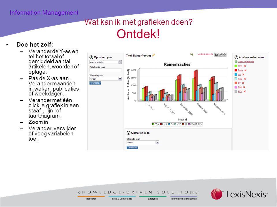 Total Practice Solutions Information Management Wat kan ik met grafieken doen? Ontdek! Doe het zelf: –Verander de Y-as en tel het totaal of gemiddeld