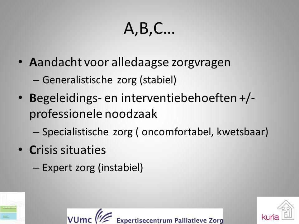 A,B,C… Aandacht voor alledaagse zorgvragen – Generalistische zorg (stabiel) Begeleidings- en interventiebehoeften +/- professionele noodzaak – Special