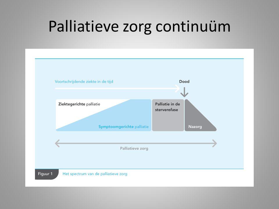 Palliatieve zorg continuüm