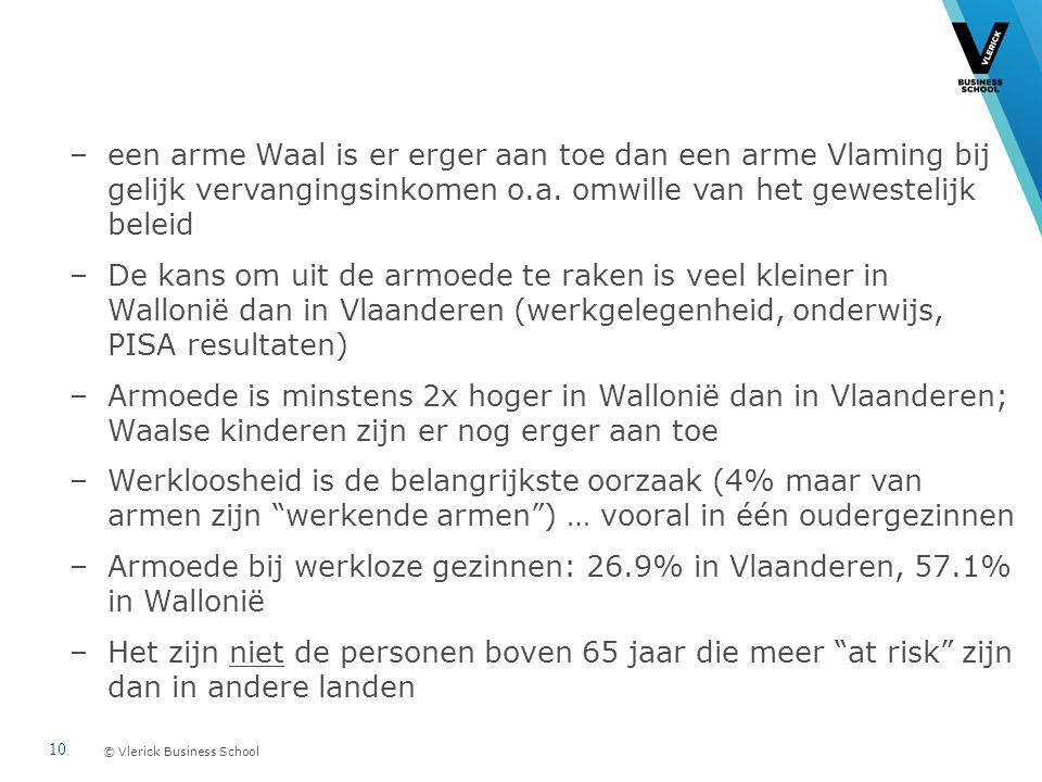 © Vlerick Business School –een arme Waal is er erger aan toe dan een arme Vlaming bij gelijk vervangingsinkomen o.a.