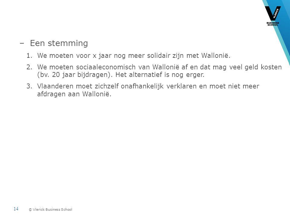 © Vlerick Business School –Een stemming 1.We moeten voor x jaar nog meer solidair zijn met Wallonië.