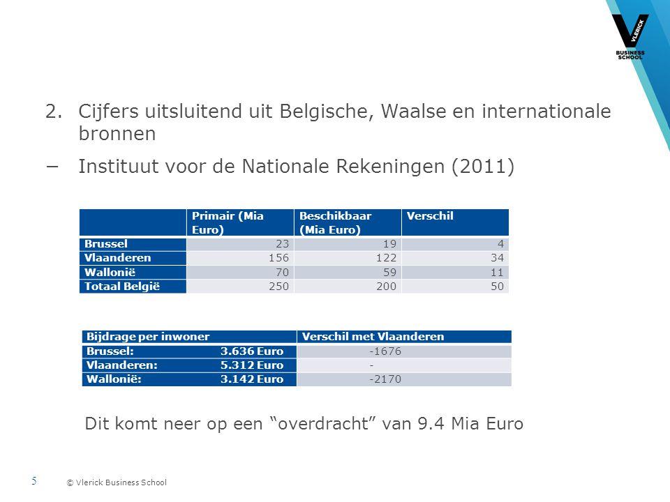© Vlerick Business School 2.Cijfers uitsluitend uit Belgische, Waalse en internationale bronnen −Instituut voor de Nationale Rekeningen (2011) 5 Primair (Mia Euro) Beschikbaar (Mia Euro) Verschil Brussel23194 Vlaanderen15612234 Wallonië705911 Totaal België25020050 Bijdrage per inwonerVerschil met Vlaanderen Brussel: 3.636 Euro-1676 Vlaanderen: 5.312 Euro- Wallonië: 3.142 Euro-2170 Dit komt neer op een overdracht van 9.4 Mia Euro