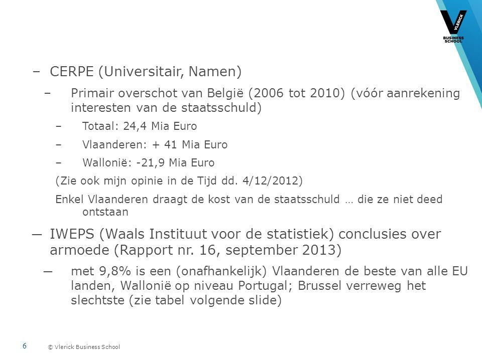 © Vlerick Business School –CERPE (Universitair, Namen) –Primair overschot van België (2006 tot 2010) (vóór aanrekening interesten van de staatsschuld) –Totaal: 24,4 Mia Euro –Vlaanderen: + 41 Mia Euro –Wallonië: -21,9 Mia Euro (Zie ook mijn opinie in de Tijd dd.