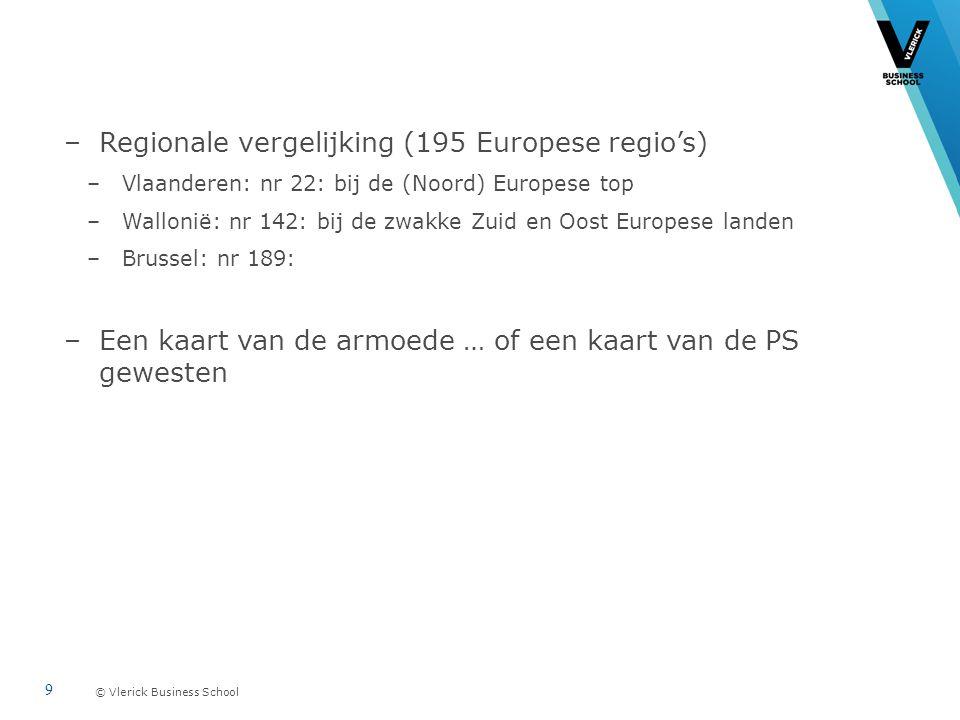 © Vlerick Business School –Regionale vergelijking (195 Europese regio's) –Vlaanderen: nr 22: bij de (Noord) Europese top –Wallonië: nr 142: bij de zwakke Zuid en Oost Europese landen –Brussel: nr 189: –Een kaart van de armoede … of een kaart van de PS gewesten 9