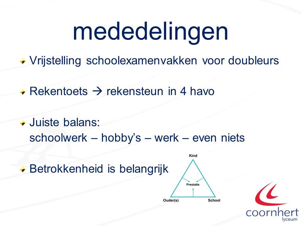 mededelingen Vrijstelling schoolexamenvakken voor doubleurs Rekentoets  rekensteun in 4 havo Juiste balans: schoolwerk – hobby's – werk – even niets Betrokkenheid is belangrijk