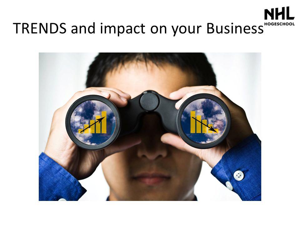 Wow- Pow -How-Now Spotten van opportunities /kansen in de markt Is er behoefte aan mijn product.