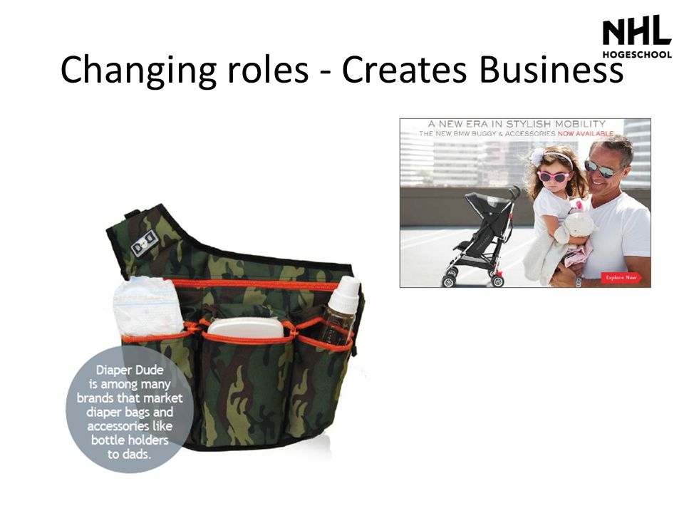 Changing roles - Creates Business