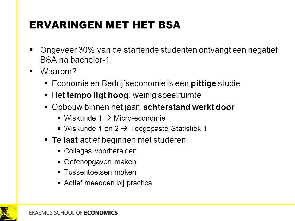 ERVARINGEN MET HET BSA  Ongeveer 30% van de startende studenten ontvangt een negatief BSA na bachelor-1  Waarom?  Economie en Bedrijfseconomie is e