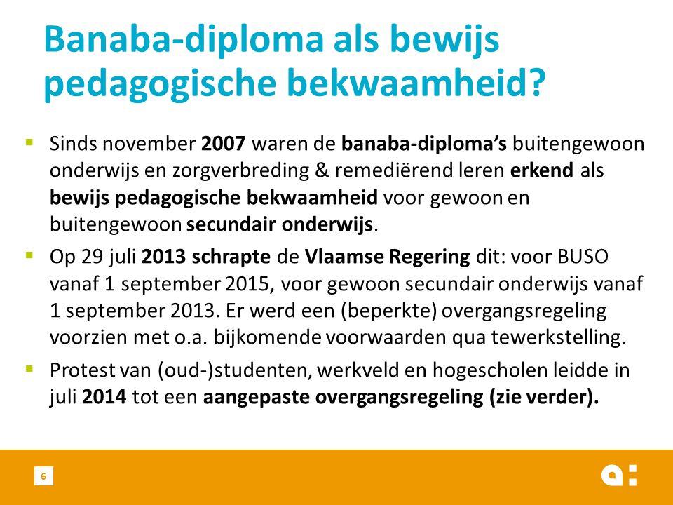  Sinds november 2007 waren de banaba-diploma's buitengewoon onderwijs en zorgverbreding & remediërend leren erkend als bewijs pedagogische bekwaamheid voor gewoon en buitengewoon secundair onderwijs.