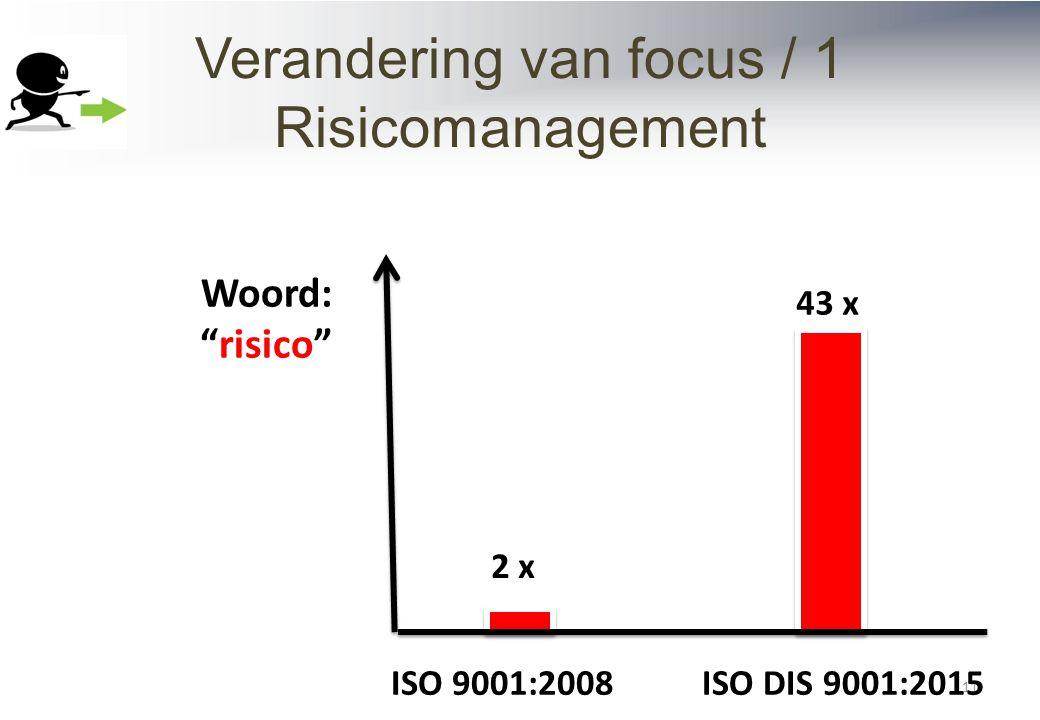 Verandering van focus / 1 Risicomanagement 11 Woord: risico ISO 9001:2008ISO DIS 9001:2015 2 x 43 x