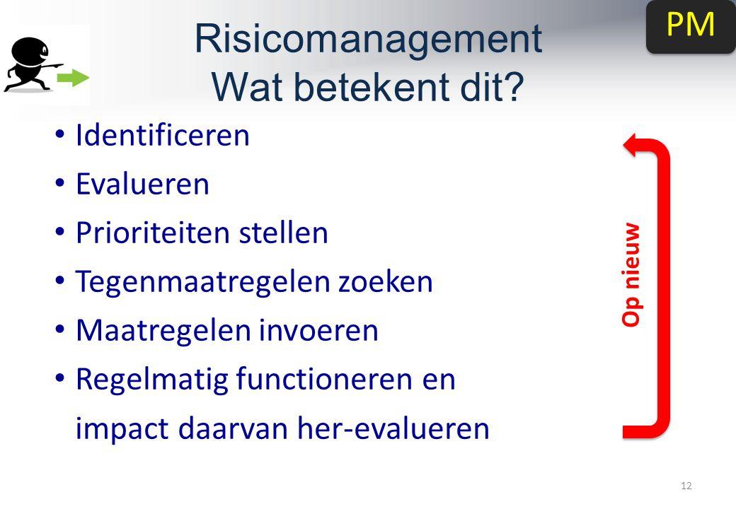 Risicomanagement Wat betekent dit.