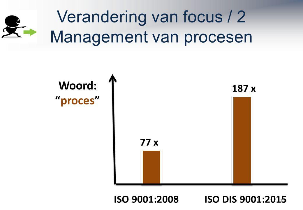 Verandering van focus / 2 Management van procesen 13 Woord: proces 77 x 187 x ISO 9001:2008ISO DIS 9001:2015