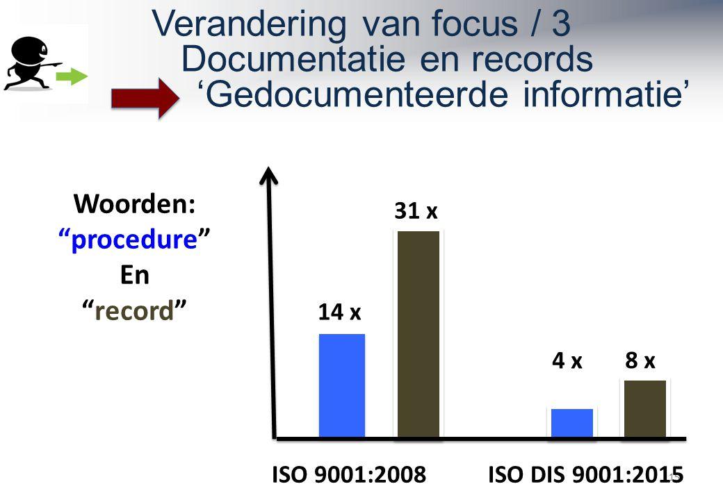 Verandering van focus / 3 Documentatie en records 'Gedocumenteerde informatie' 15 Woorden: procedure En record 8 x 14 x 4 x 31 x ISO 9001:2008ISO DIS 9001:2015
