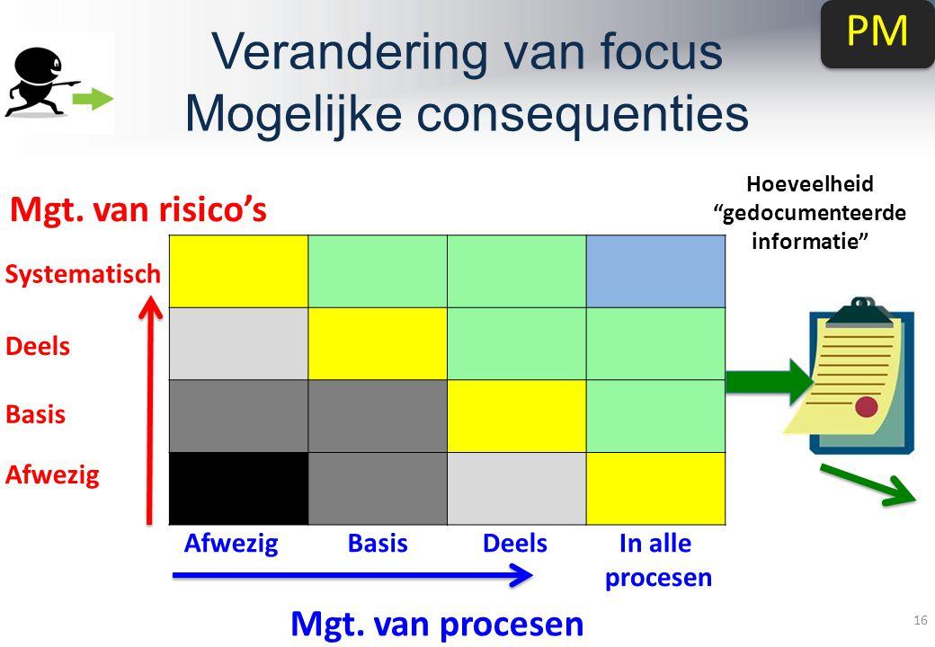 Verandering van focus Mogelijke consequenties 16 Mgt.