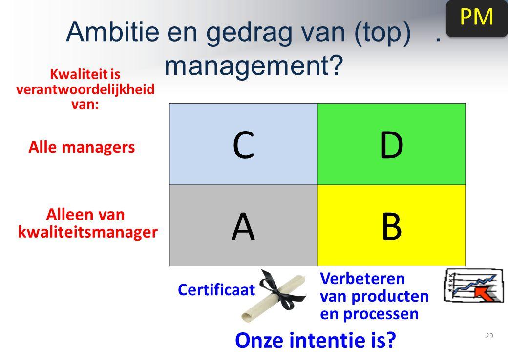 Ambitie en gedrag van (top).management.