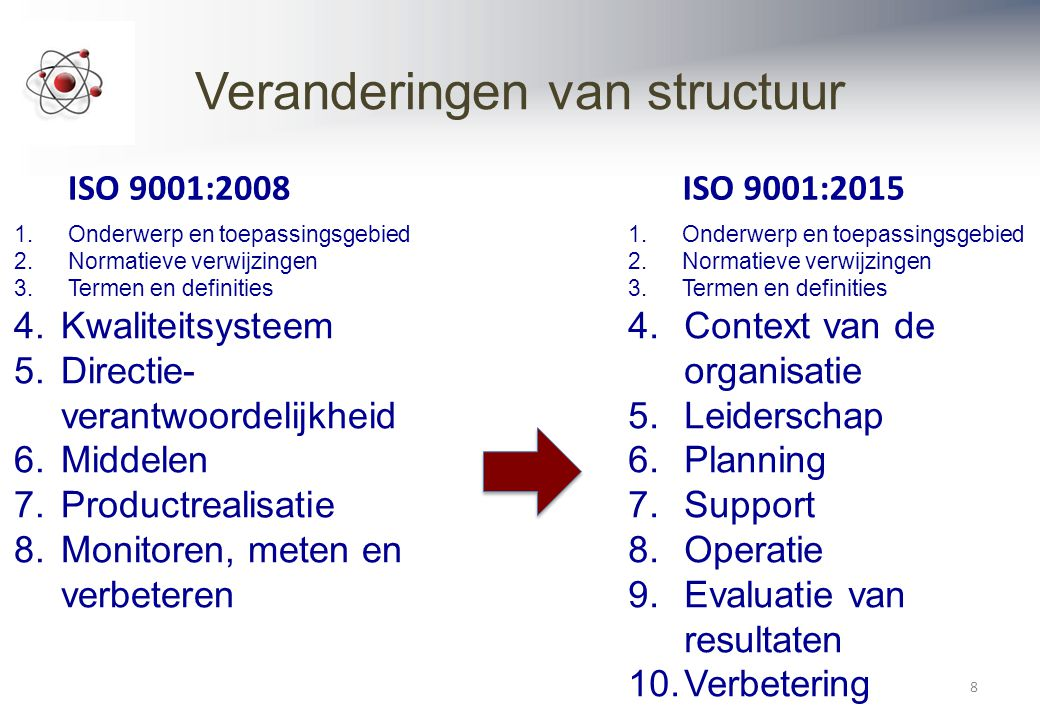 KMS gebaseerd op processen 9 10 Continual improvement 7 Support processes Customers & other relevant interested parties Customers & other relevant interested parties Customer Satisfaction 5 Leadership 6 Planning 9 Performance evaluation 8 Operation Requirements Products & services 4.1, 4.2, 4.3 Establish context, define relevant interested parties & scope of QMS 4.1, 4.2, 4.3 Establish context, define relevant interested parties & scope of QMS 4.4 QMS General & process approach Inputs Outputs