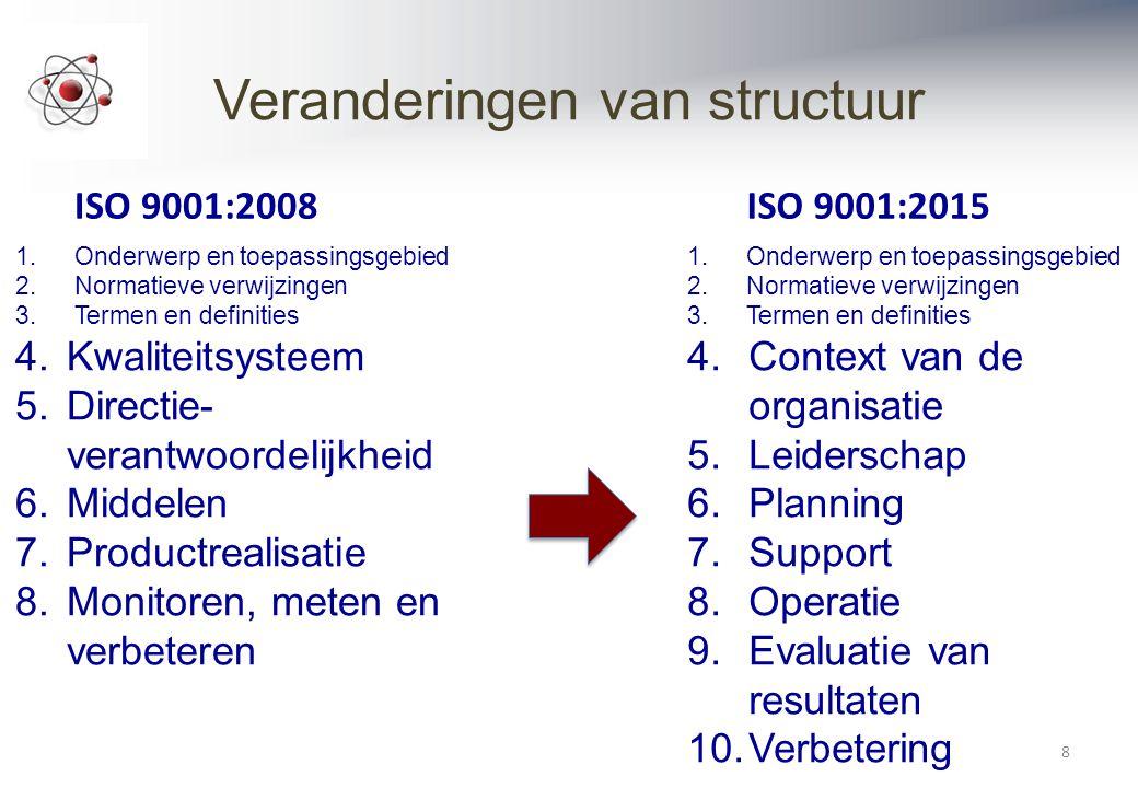 Veranderingen van structuur 8 1.Onderwerp en toepassingsgebied 2.Normatieve verwijzingen 3.Termen en definities 4.Context van de organisatie 5.Leiderschap 6.Planning 7.Support 8.Operatie 9.Evaluatie van resultaten 10.Verbetering 1.Onderwerp en toepassingsgebied 2.Normatieve verwijzingen 3.Termen en definities 4.Kwaliteitsysteem 5.Directie- verantwoordelijkheid 6.Middelen 7.Productrealisatie 8.Monitoren, meten en verbeteren ISO 9001:2008ISO 9001:2015