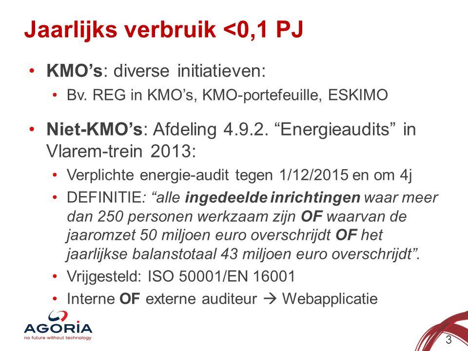 """Jaarlijks verbruik <0,1 PJ 3 KMO's: diverse initiatieven: Bv. REG in KMO's, KMO-portefeuille, ESKIMO Niet-KMO's: Afdeling 4.9.2. """"Energieaudits"""" in Vl"""