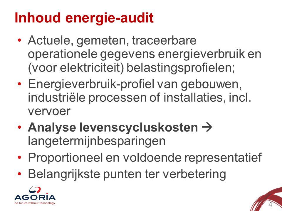 Inhoud energie-audit 4 Actuele, gemeten, traceerbare operationele gegevens energieverbruik en (voor elektriciteit) belastingsprofielen; Energieverbrui