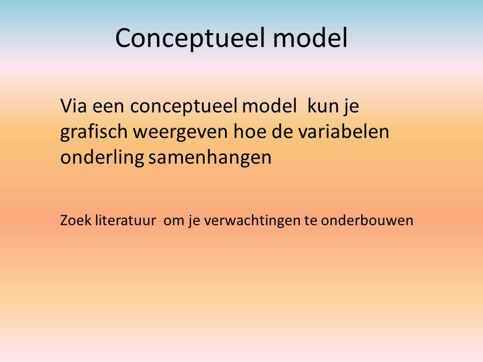 Conceptueel model Via een conceptueel model kun je grafisch weergeven hoe de variabelen onderling samenhangen Zoek literatuur om je verwachtingen te o