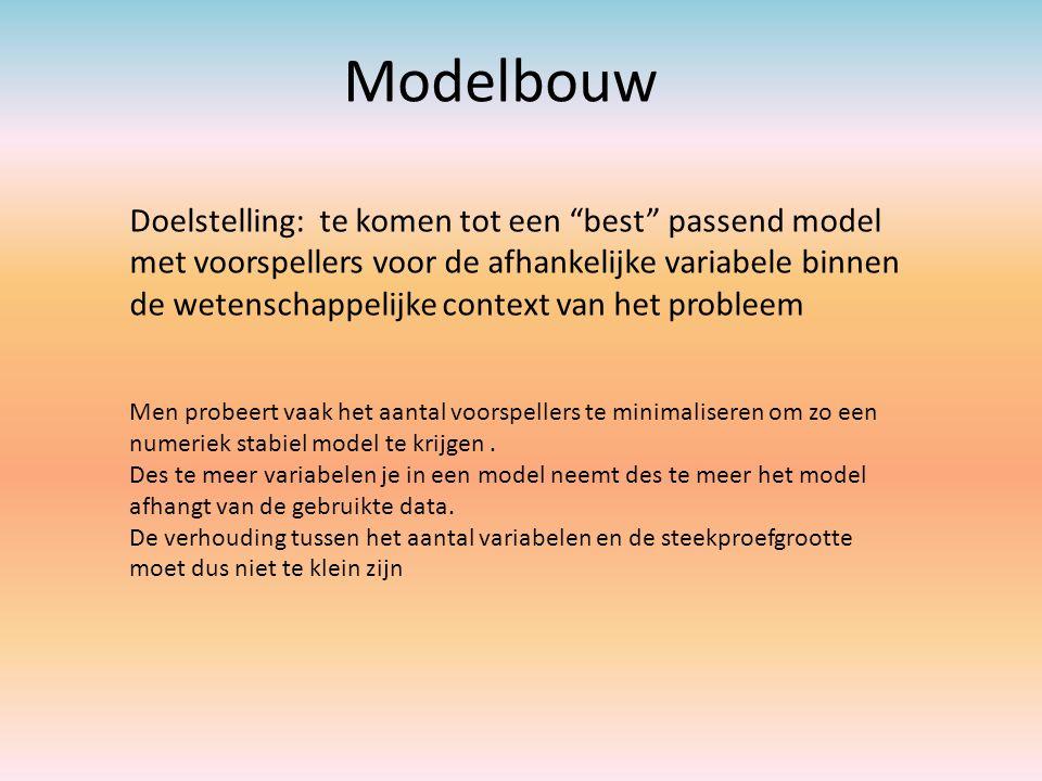 """Modelbouw Doelstelling: te komen tot een """"best"""" passend model met voorspellers voor de afhankelijke variabele binnen de wetenschappelijke context van"""