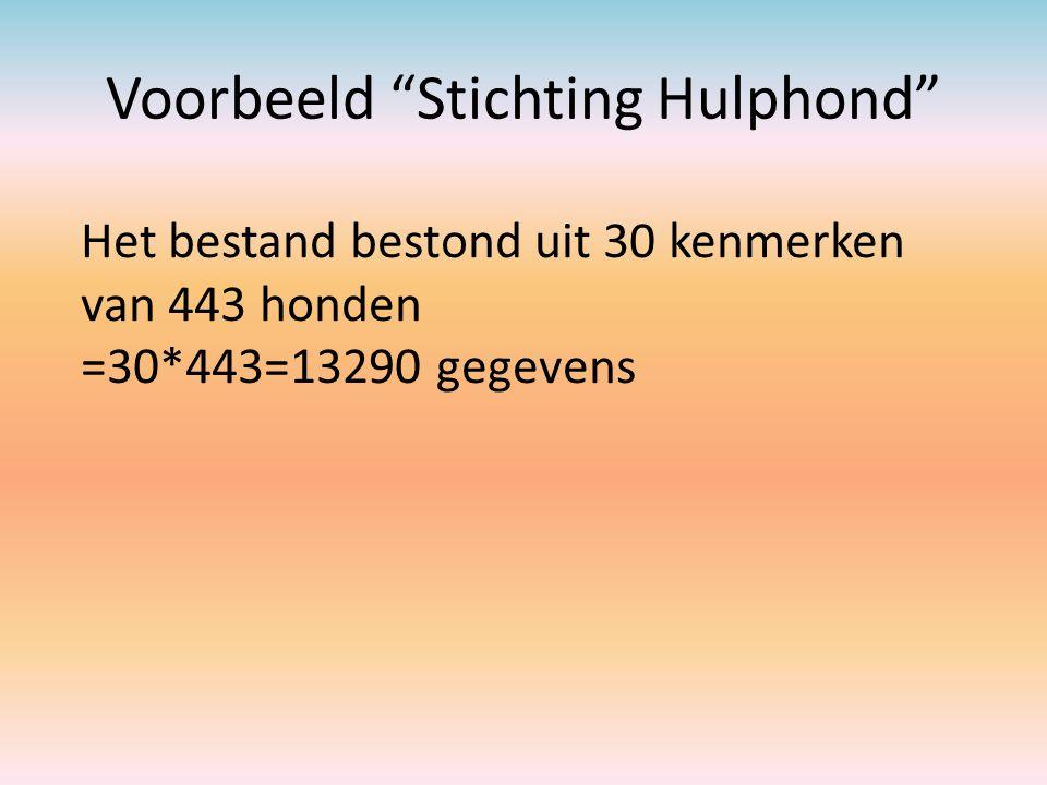 """Voorbeeld """"Stichting Hulphond"""" Het bestand bestond uit 30 kenmerken van 443 honden =30*443=13290 gegevens"""