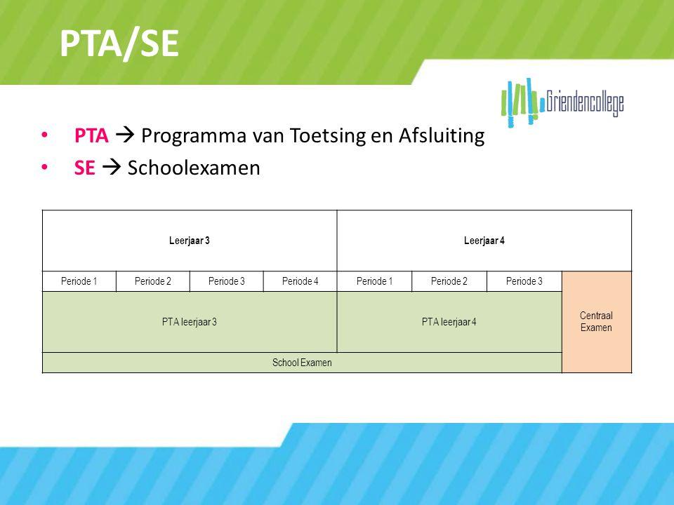 PTA/SE PTA  Programma van Toetsing en Afsluiting SE  Schoolexamen Leerjaar 3 Leerjaar 4 Periode 1Periode 2Periode 3Periode 4Periode 1Periode 2Period