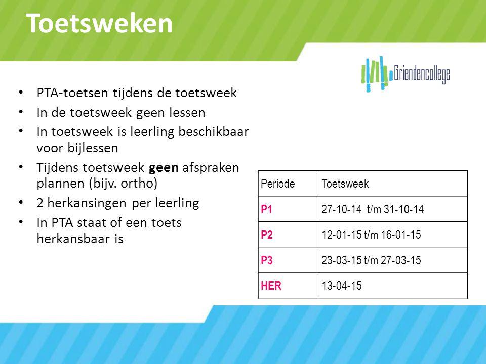 Toetsweken PeriodeToetsweek P1 27-10-14 t/m 31-10-14 P2 12-01-15 t/m 16-01-15 P3 23-03-15 t/m 27-03-15 HER 13-04-15 PTA-toetsen tijdens de toetsweek I