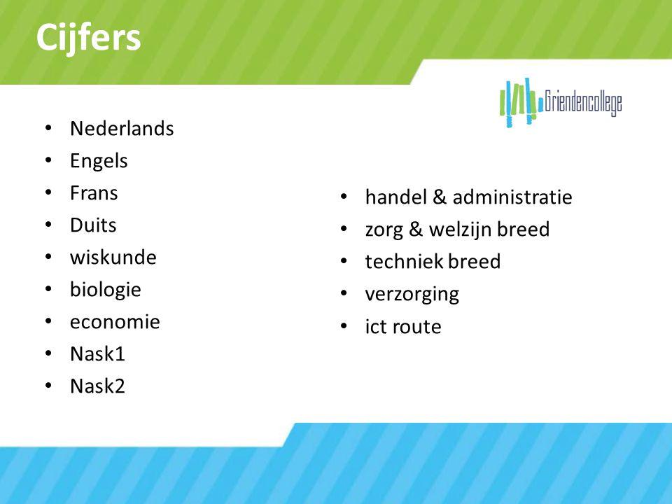 Cijfers Nederlands Engels Frans Duits wiskunde biologie economie Nask1 Nask2 handel & administratie zorg & welzijn breed techniek breed verzorging ict