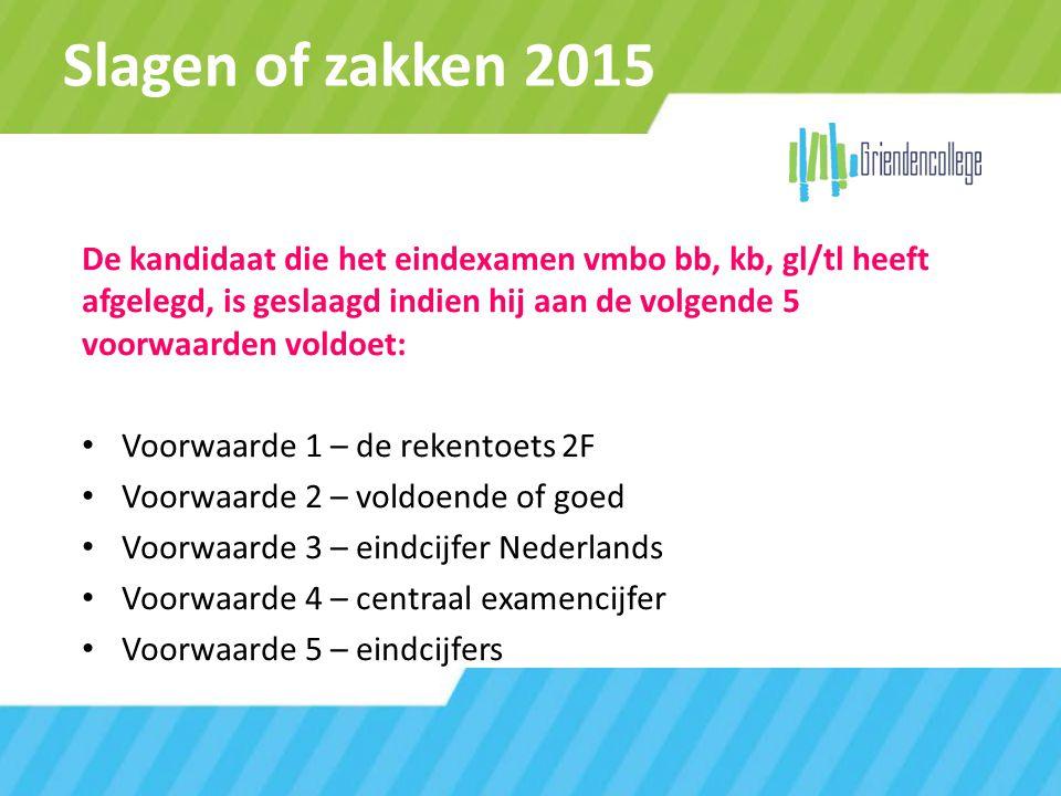 Slagen of zakken 2015 De kandidaat die het eindexamen vmbo bb, kb, gl/tl heeft afgelegd, is geslaagd indien hij aan de volgende 5 voorwaarden voldoet: