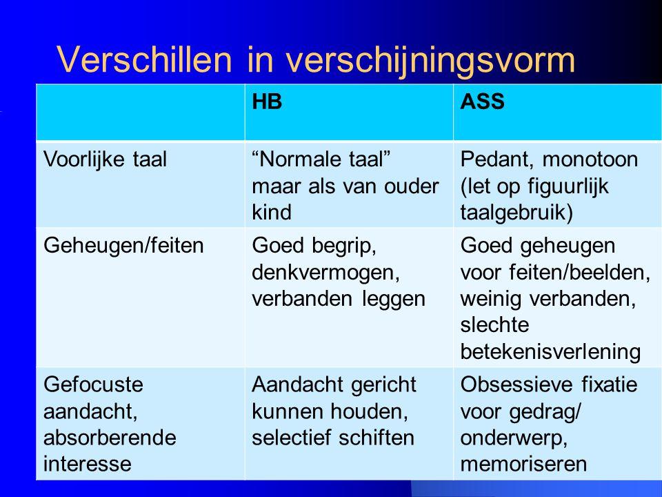 """Verschillen in verschijningsvorm Informatieavond 'autisme' bibliotheek Oldenzaal22 april 2010 HBASS Voorlijke taal""""Normale taal"""" maar als van ouder ki"""