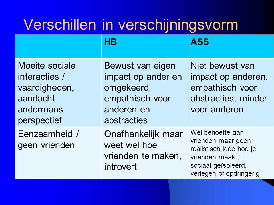 Verschillen in verschijningsvorm HBASS Moeite sociale interacties / vaardigheden, aandacht andermans perspectief Bewust van eigen impact op ander en o