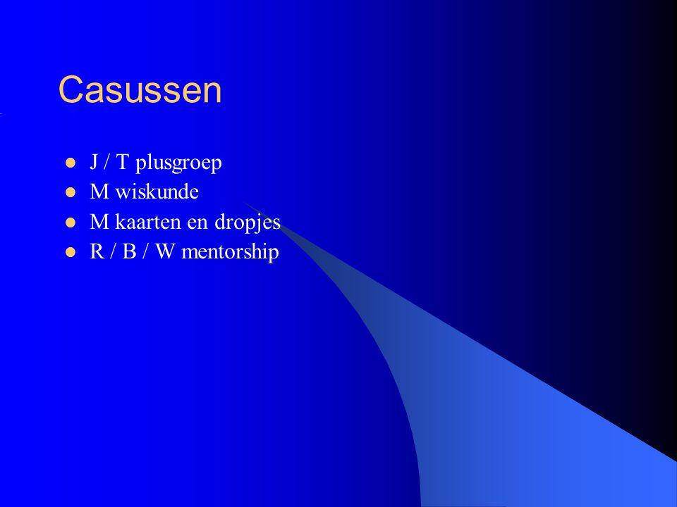 Casussen J / T plusgroep M wiskunde M kaarten en dropjes R / B / W mentorship