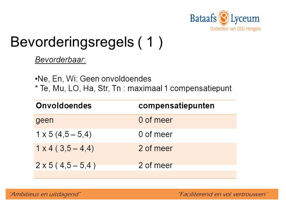 Ambitieus en uitdagend Faciliterend en vol vertrouwen Bevorderingsregels ( 2 ) Onvoldoendescompensatiepunten 1 1x 4 (3,5 – 4,4)0 of 1 2x 5 (4,5 – 5,4) 0 of 1 1x 3 (2,5 – 3,4) 2 of meer 1x4 (3,5 – 4,4) en 1x 5 (4,5 – 5,4)2 of meer 5 3x 5 (4,5 – 5,4)2 of meer Bespreking: Als er voor één van de kernvakken een onvoldoende is behaald Ne, En, Wi * Ha, Tn, Str Te, Mu, LO: maximaal 1 compensatiepunt