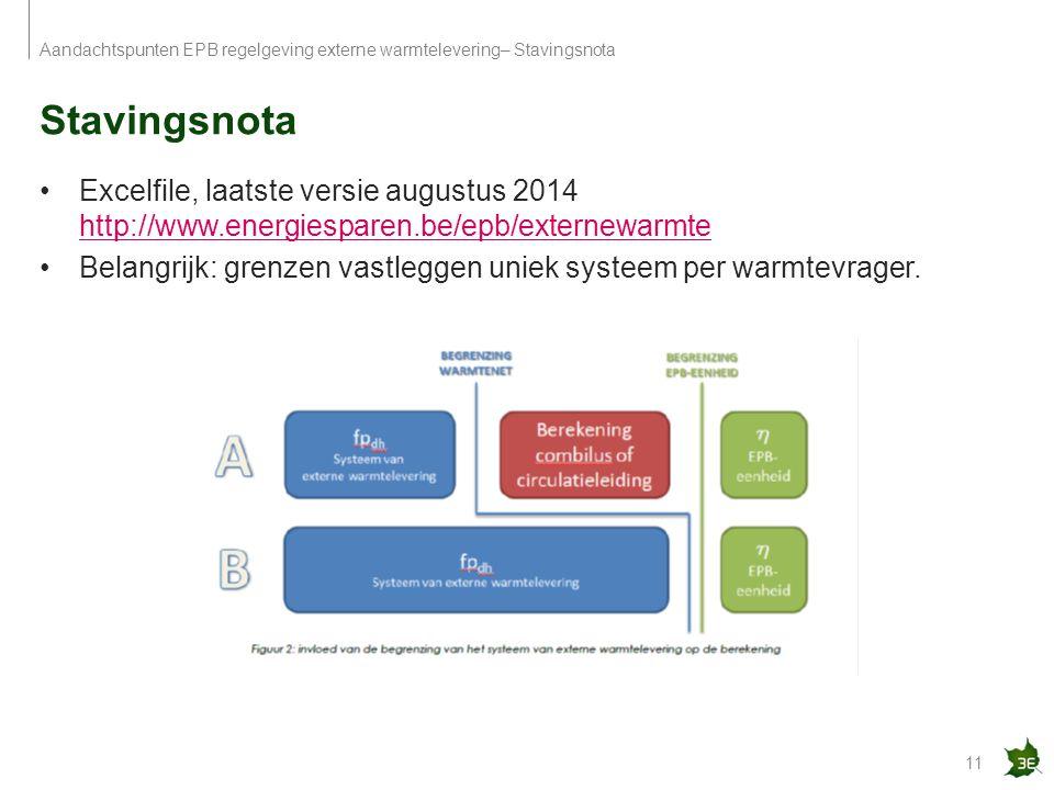 Stavingsnota 11 Aandachtspunten EPB regelgeving externe warmtelevering– Stavingsnota Excelfile, laatste versie augustus 2014 http://www.energiesparen.