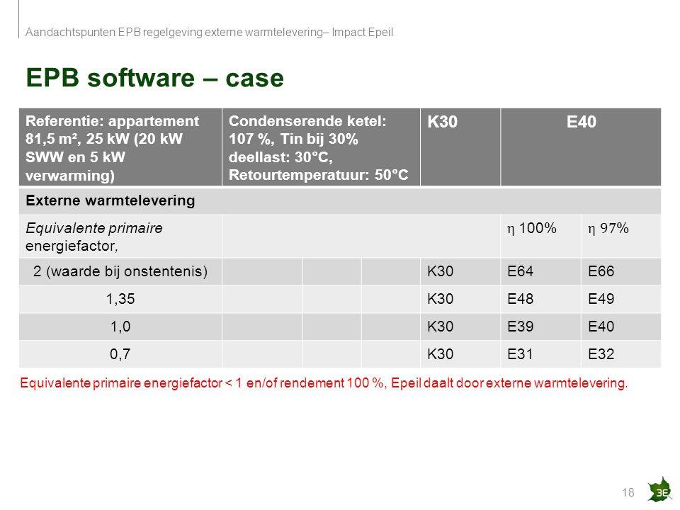 EPB software – case 18 Aandachtspunten EPB regelgeving externe warmtelevering– Impact Epeil Referentie: appartement 81,5 m², 25 kW (20 kW SWW en 5 kW