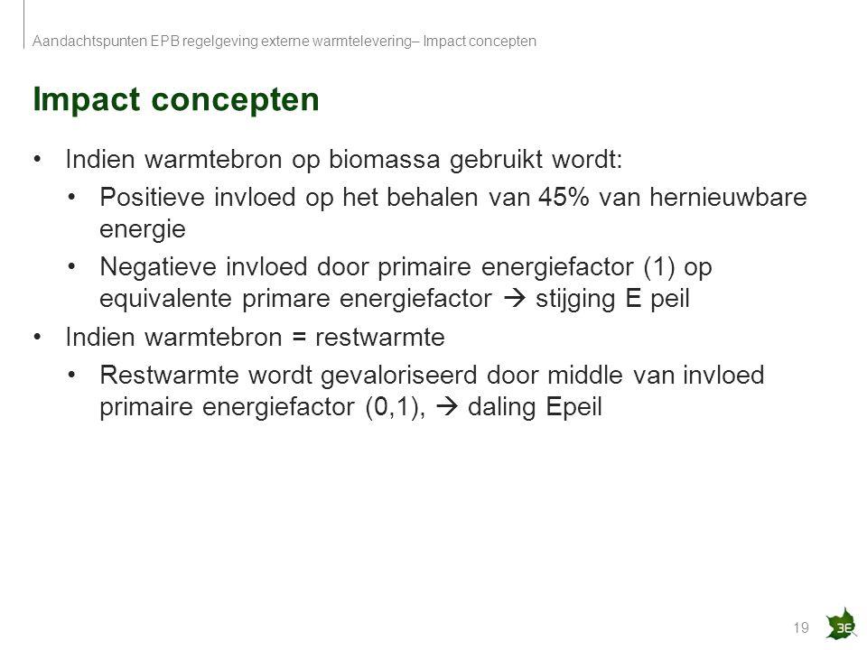 Impact concepten 19 Aandachtspunten EPB regelgeving externe warmtelevering– Impact concepten Indien warmtebron op biomassa gebruikt wordt: Positieve i