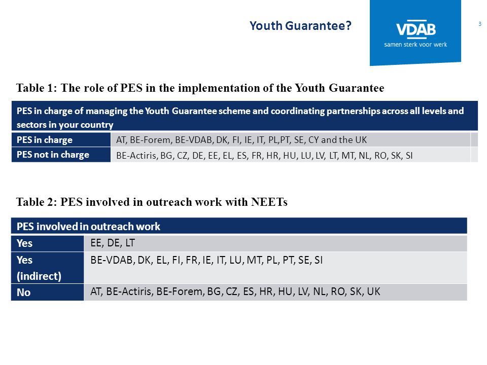 Youth Guarantee.