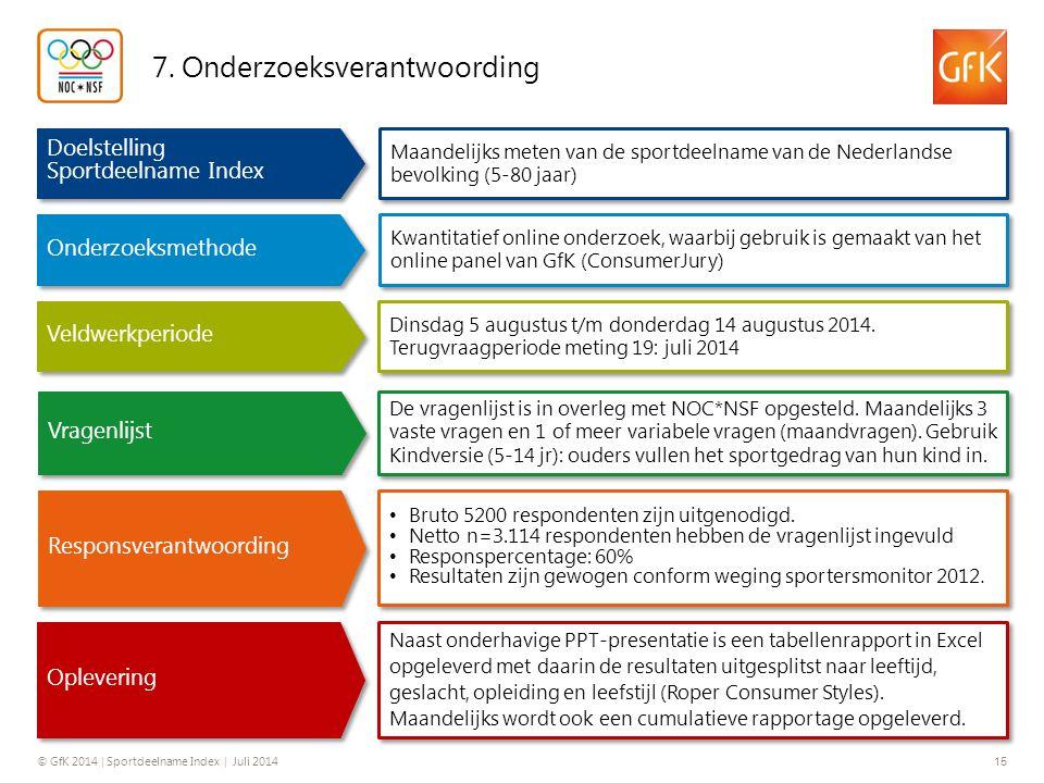 © GfK 2014 | Sportdeelname Index | Juli 2014 15 Maandelijks meten van de sportdeelname van de Nederlandse bevolking (5-80 jaar) Kwantitatief online on