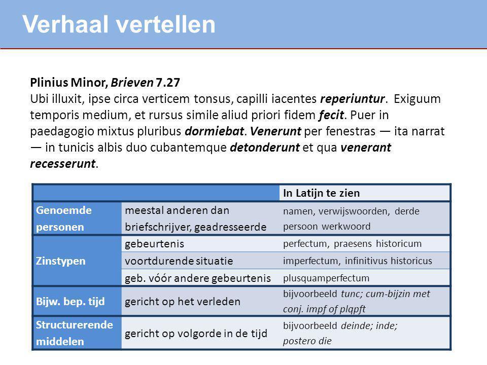 Verhaal vertellen Plinius Minor, Brieven 7.27 Ubi illuxit, ipse circa verticem tonsus, capilli iacentes reperiuntur. Exiguum temporis medium, et rursu