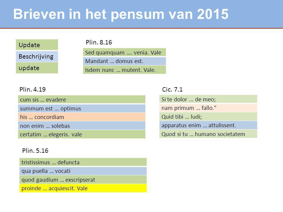 Brieven in het pensum van 2015 Update Beschrijving update Plin. 8.16 Plin. 4.19 Plin. 5.16 Cic. 7.1 Sed quamquam …. venia. Vale Mandant … domus est. I
