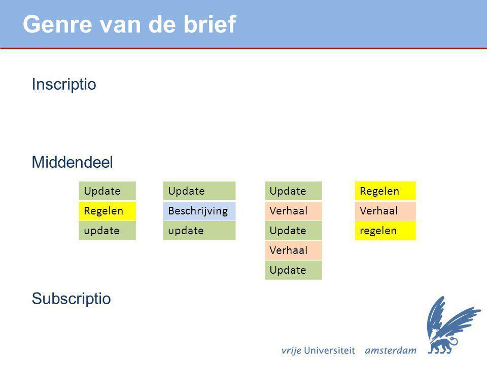 Genre van de brief Inscriptio Middendeel Subscriptio Update Regelen update Update Beschrijving update Update Verhaal Update Verhaal Update Regelen Ver