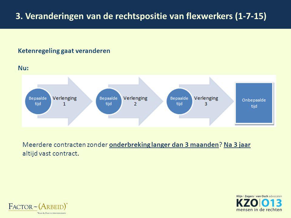 3. Veranderingen van de rechtspositie van flexwerkers (1-7-15) Ketenregeling gaat veranderen Nu: Meerdere contracten zonder onderbreking langer dan 3